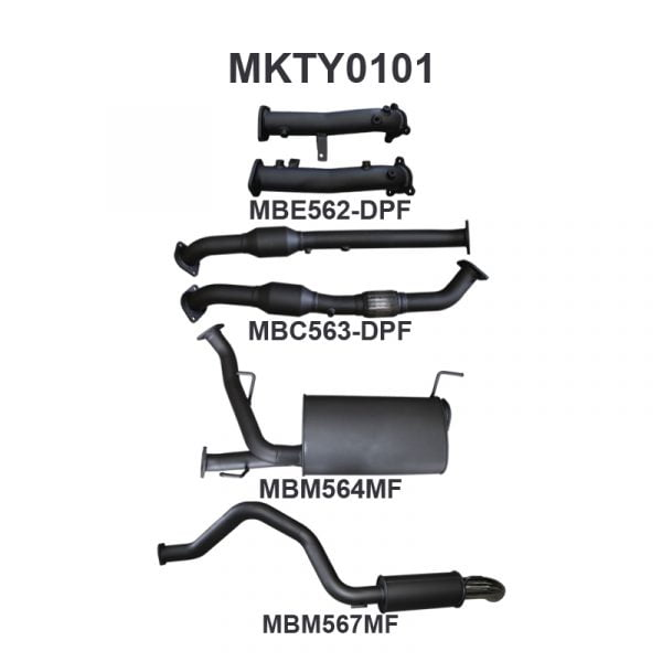 MKTY0101