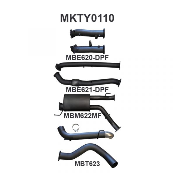 MKTY0110